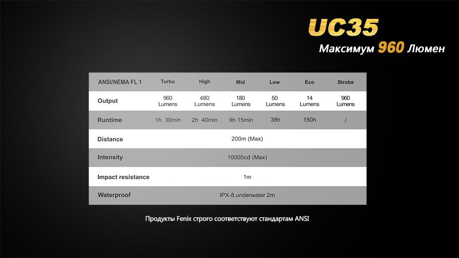 UC35-16