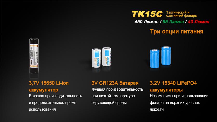 TK15C-11-