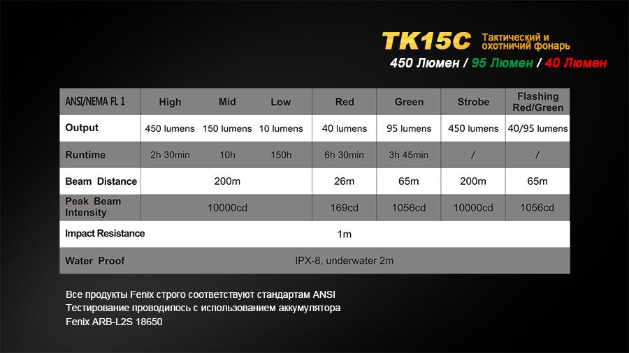 TK15C-17