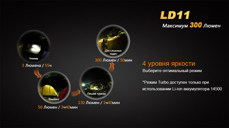 LD11-10-E