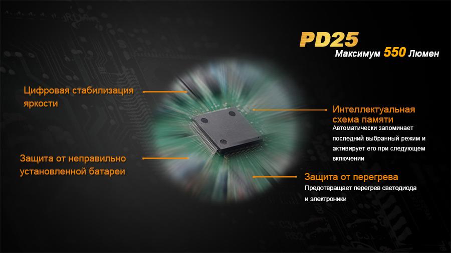 PD25-14